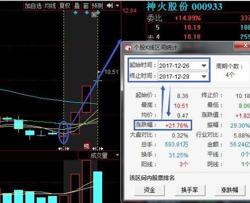 次新第一股惨跌85%至11元,机构豪砸30亿增持,望接力京东方A