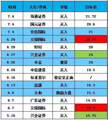 """吉利李书福的""""冲顶大会"""":净利翻倍、股价暴涨266%"""