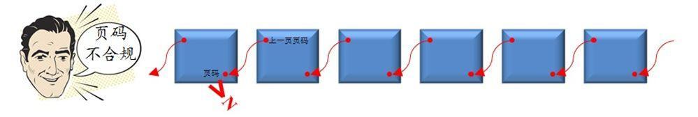 概念大热的区块链,有这些值得关注的特性